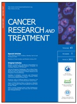 HPV Genotype-Specific Persistence and Potential Risk Factors Among Korean Women: Results from a 2-Year Follow-up Study