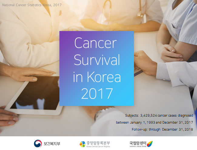 trend in 5-year relative survival  of major cancer sites-both sexes